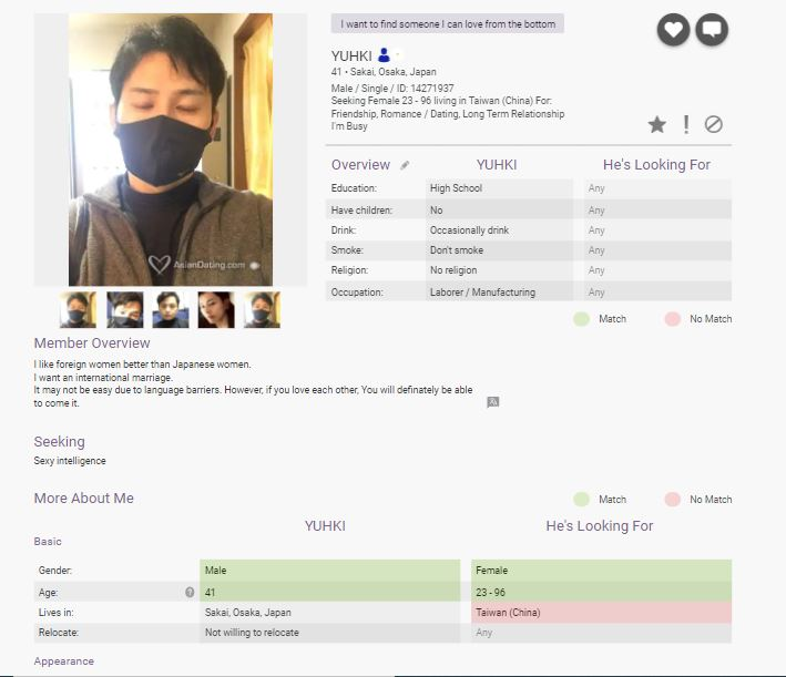 AsianDating Profiles